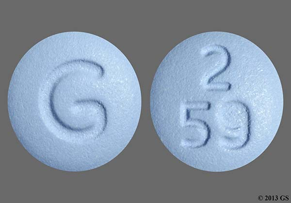 Ropinirole Dosage